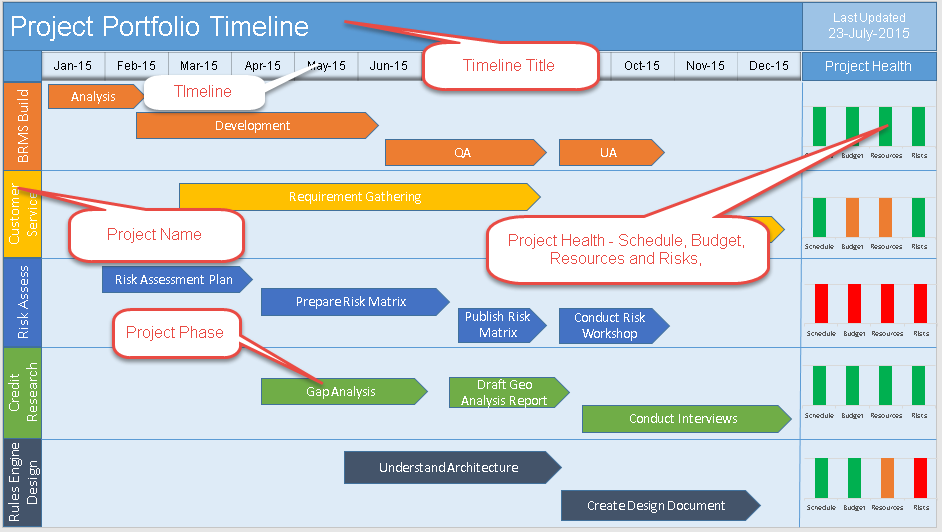 Multiple Project Timeline Powerpoint Template Download  Timeline