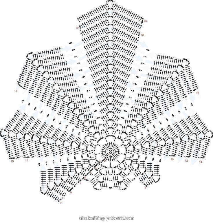 Diagram For Crochet Oval Rug Illustration Of Wiring Diagram