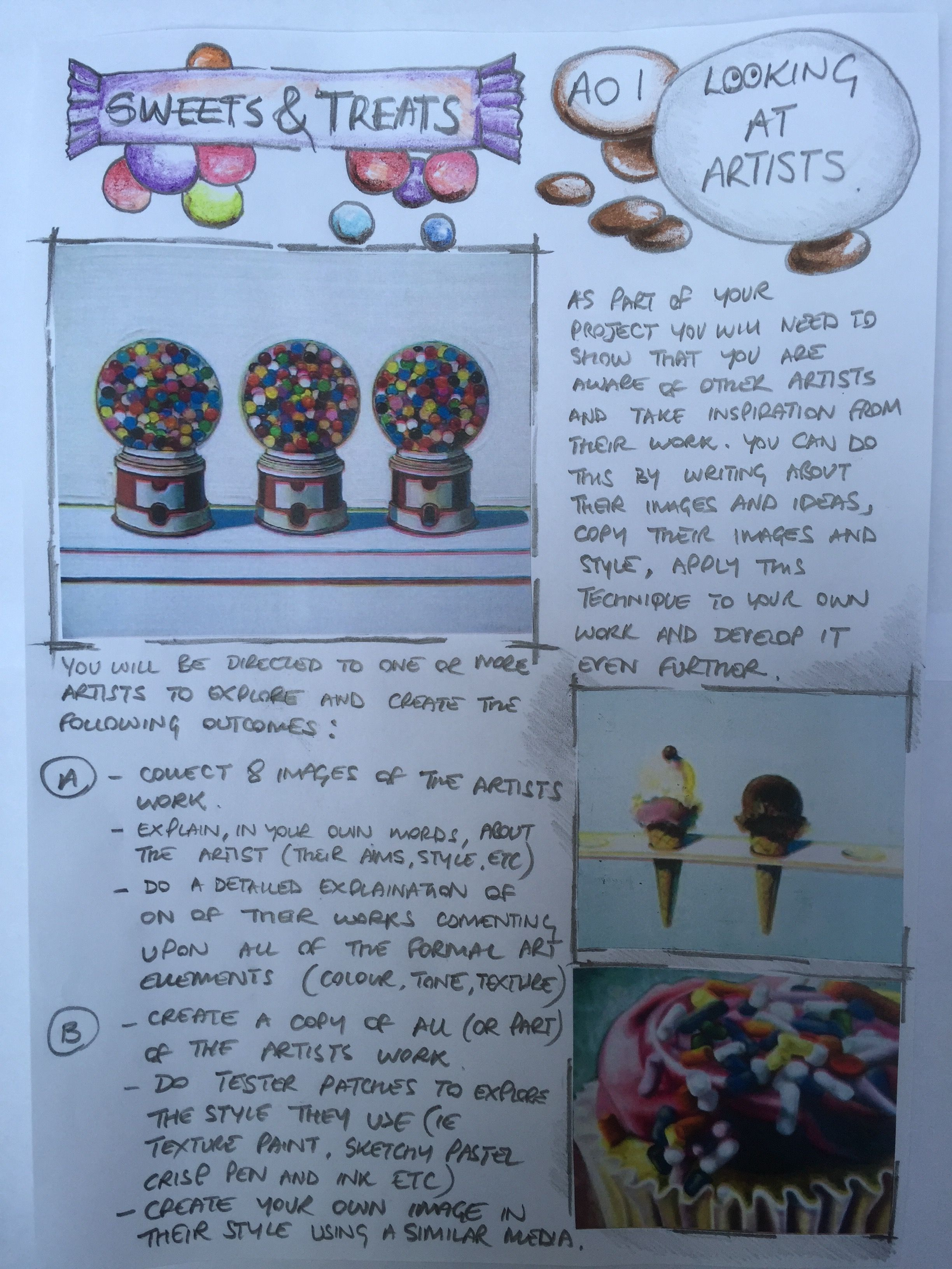 Sweets And Treats Project