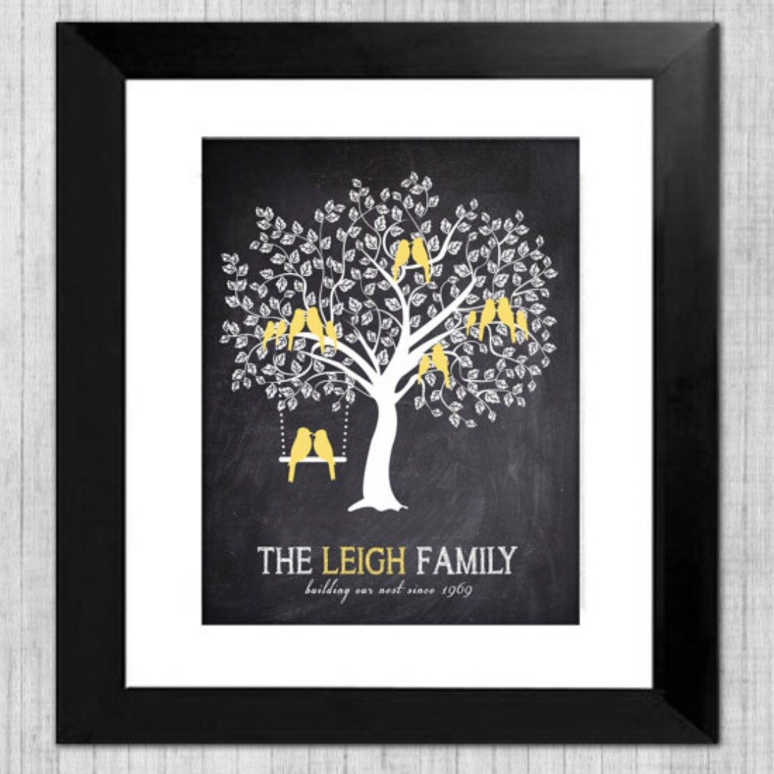 Start your Christmas shopping early! Family trees make perfect ...