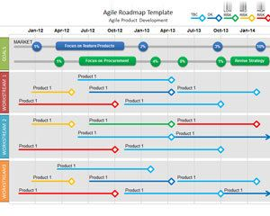 agile roadmap powerpoint template work stuff pinterest