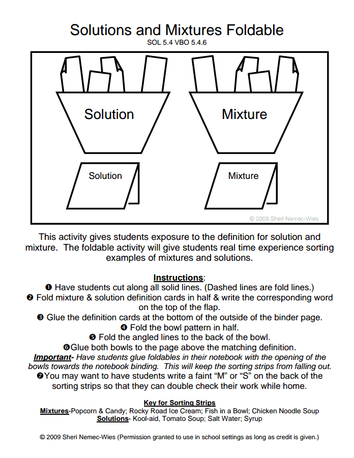 Solution Review Worksheet Answers   worksheet