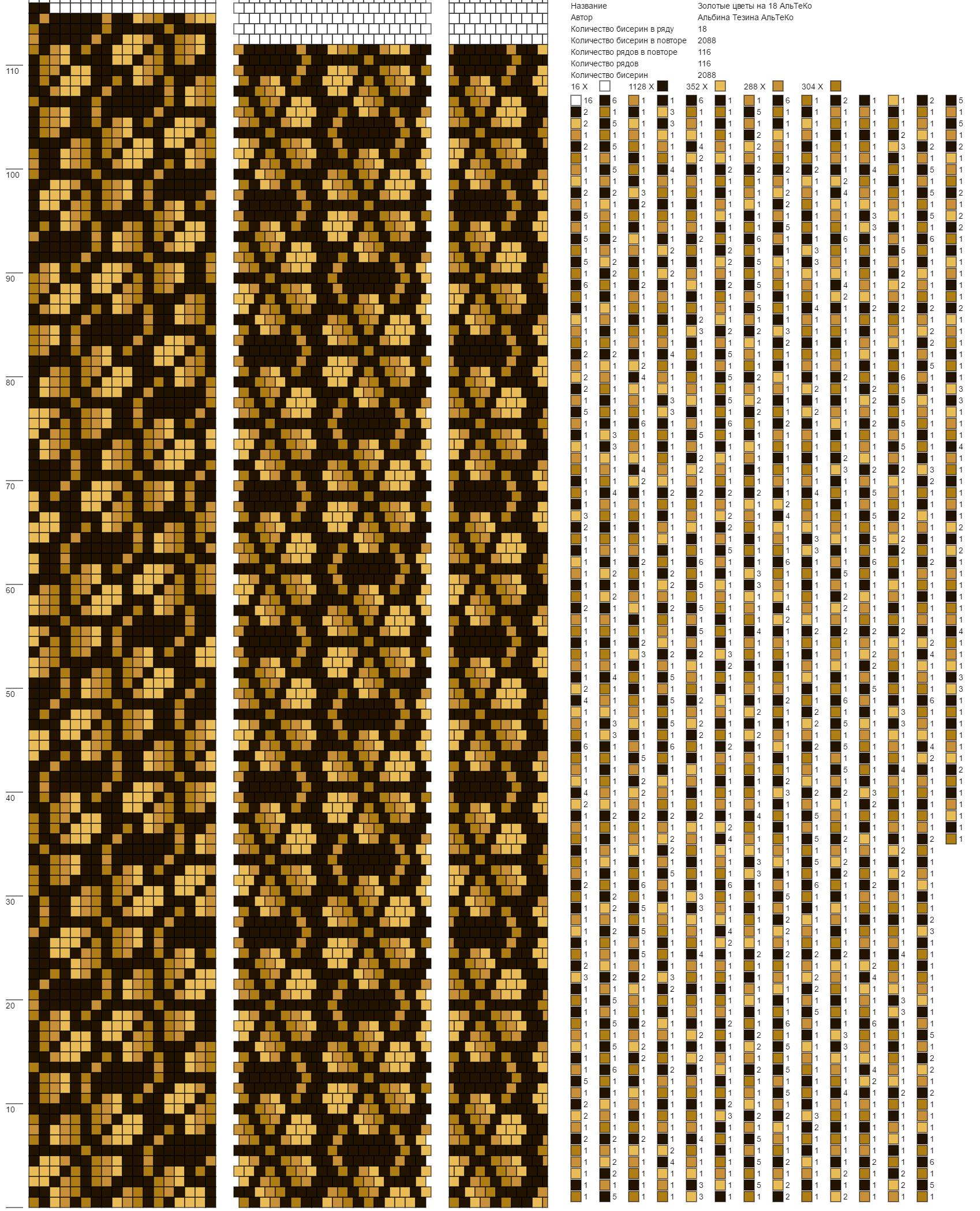 Вязание из секционной пряжи