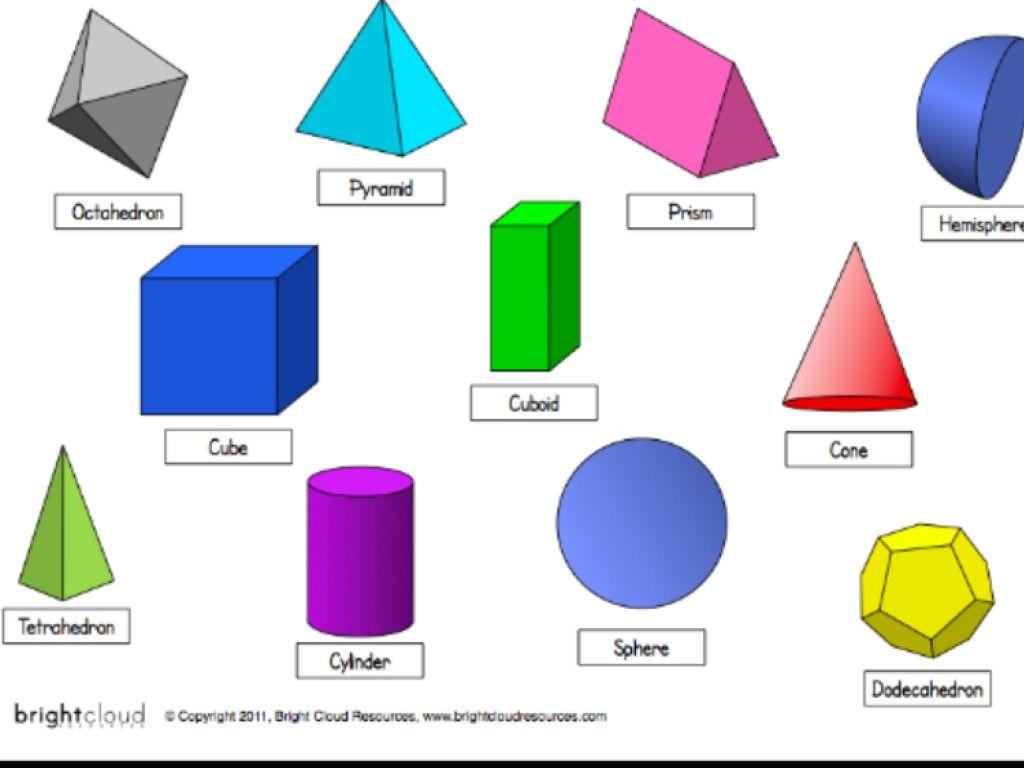 medium resolution of Bildresultat för shapes for 2d 3d 4d   Shapes for kids