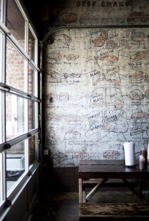Butcher Shop Feature Wall Illustrations Restaurant