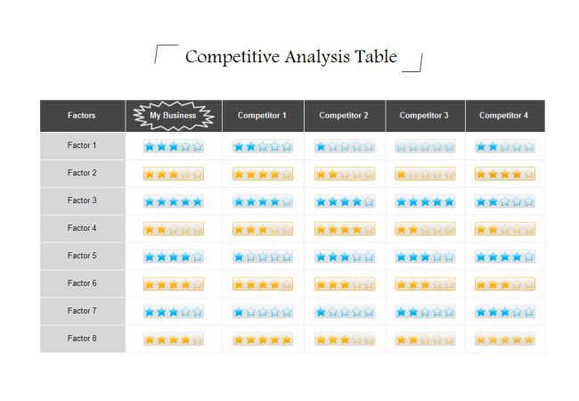 Comparison Chart  Chart    Competitor Analysis