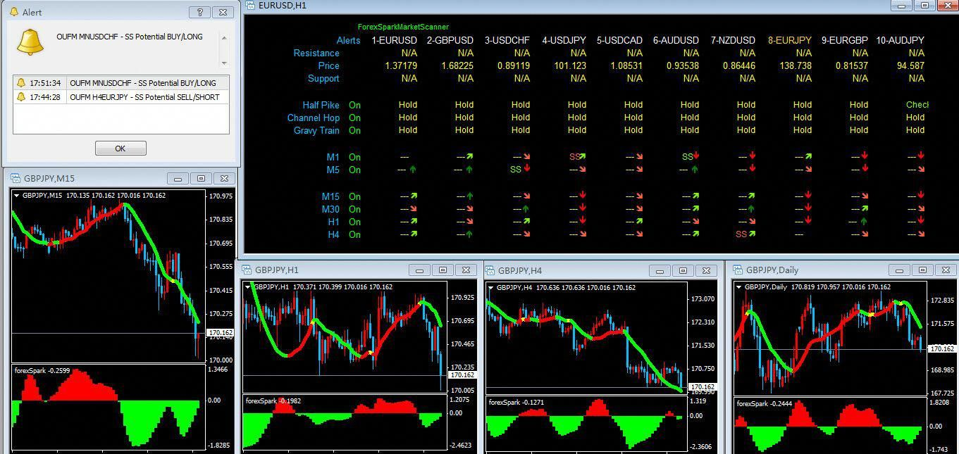 Learn Forex Bestforextrading Best Forex Trading Foreign