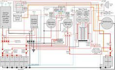 Image result for s plan plus wiring diagram with underfloor heating