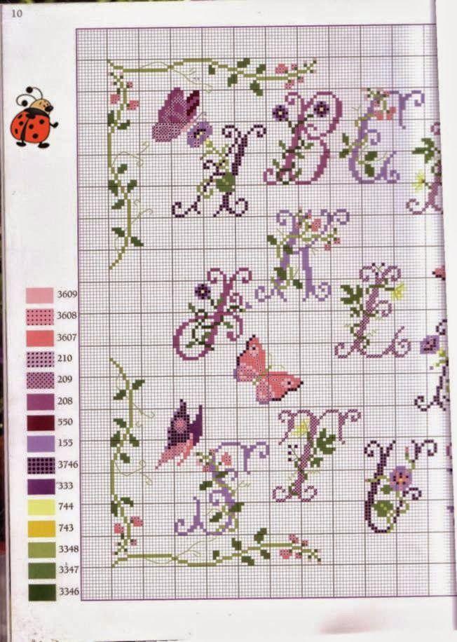 Punto croce schemi gratis e tutorial schema alfabeto for Farfalle punto a croce