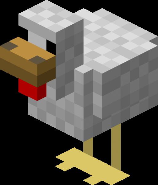 File Chicken Png Minecraft Wiki Imagens Minecraft Festa De Aniversario Minecraft Minecraft