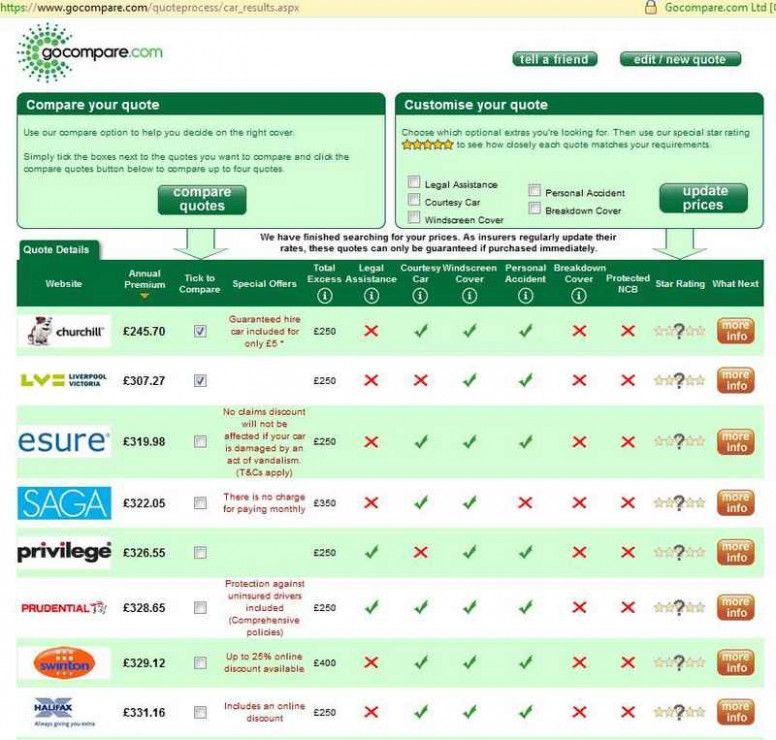 Most Up To Date Screen How Insurance Quotes Uk Compare Can Increase Your Profit Insurance Quotes Auto Insurance Quotes Insurance Comparison