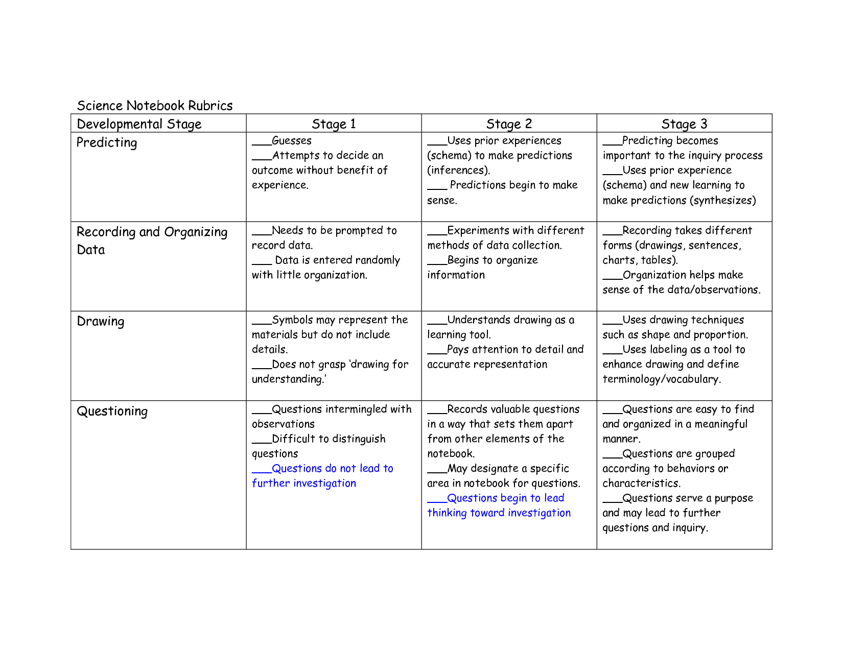 plans in the future essay zone