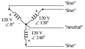3 Phase 4 Wire 208Y-120V Wye Power Diagram | Power, Phase 4, SinglePinterest