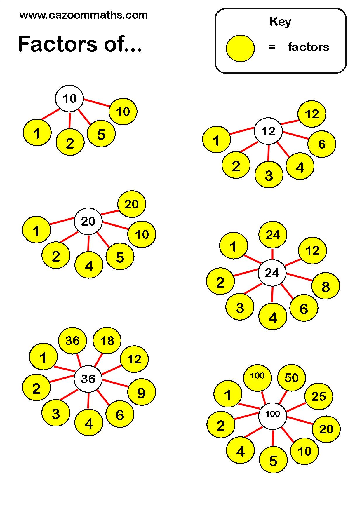 Number Resources Math Worksheets