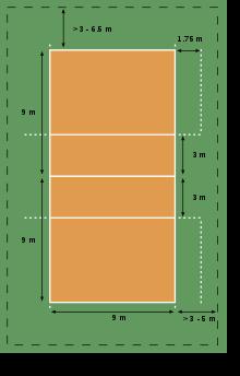 Voleibol wikipedia