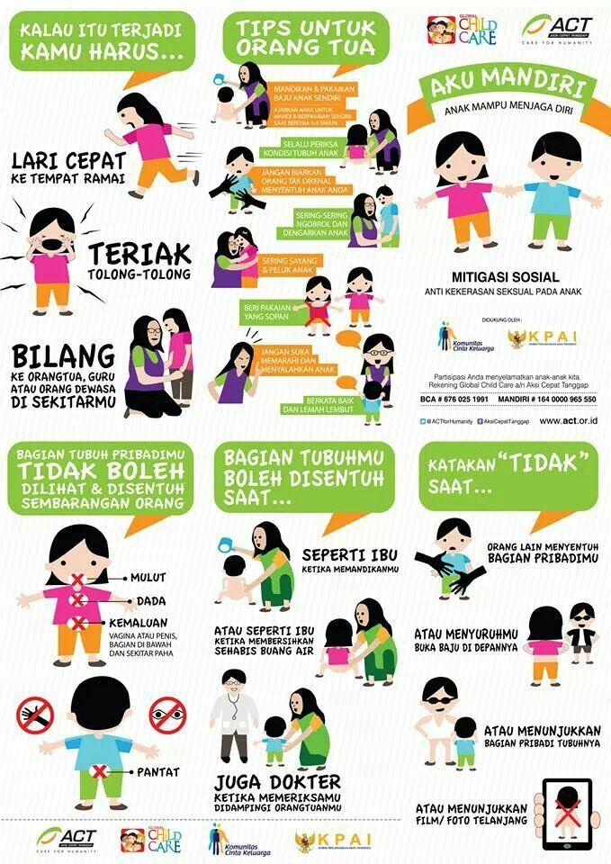Edukasi Untuk Orang Tua Anak2 Anak Pendidikan Mainan Anak