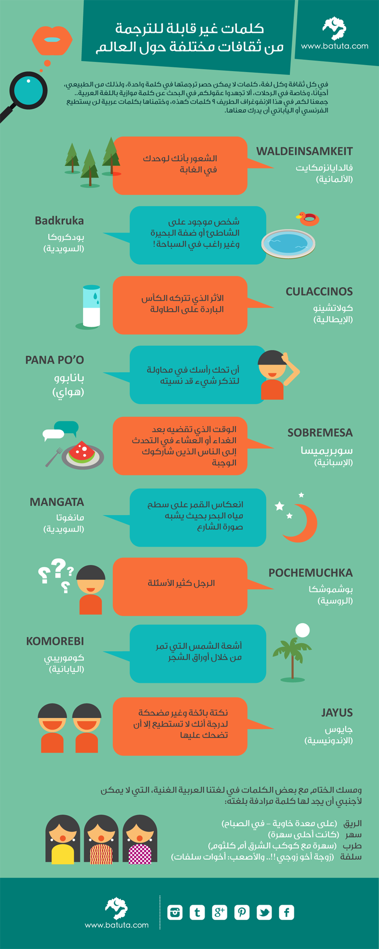 إنفوغرافيك كلمات لا يمكن ترجمتها Positive Notes Learning Learn English