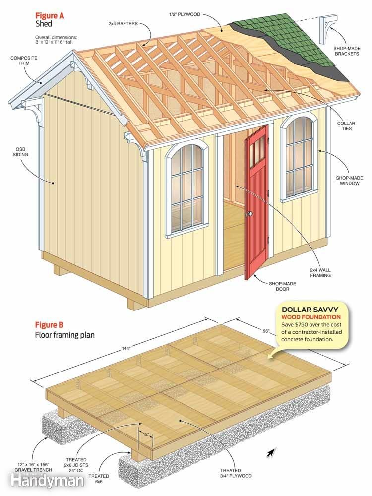Marvelous Floor Plans For Storage Sheds Part - 11: How To Build A Shed On The Cheap
