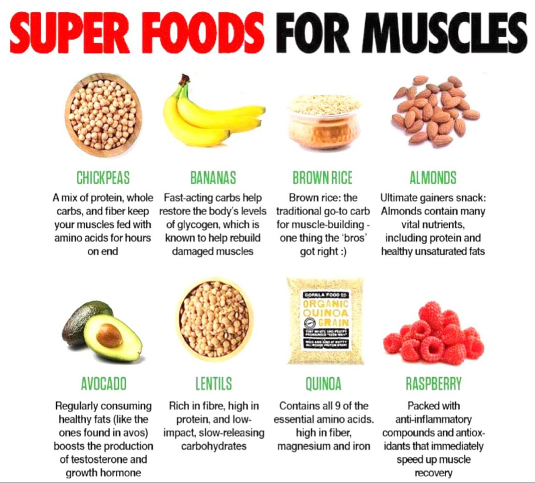 Best vegetables for muscle and strength if youre