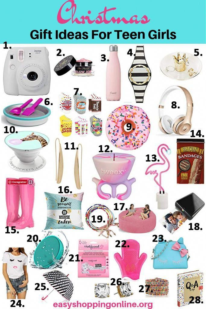 Pin on christmas gifts ideas