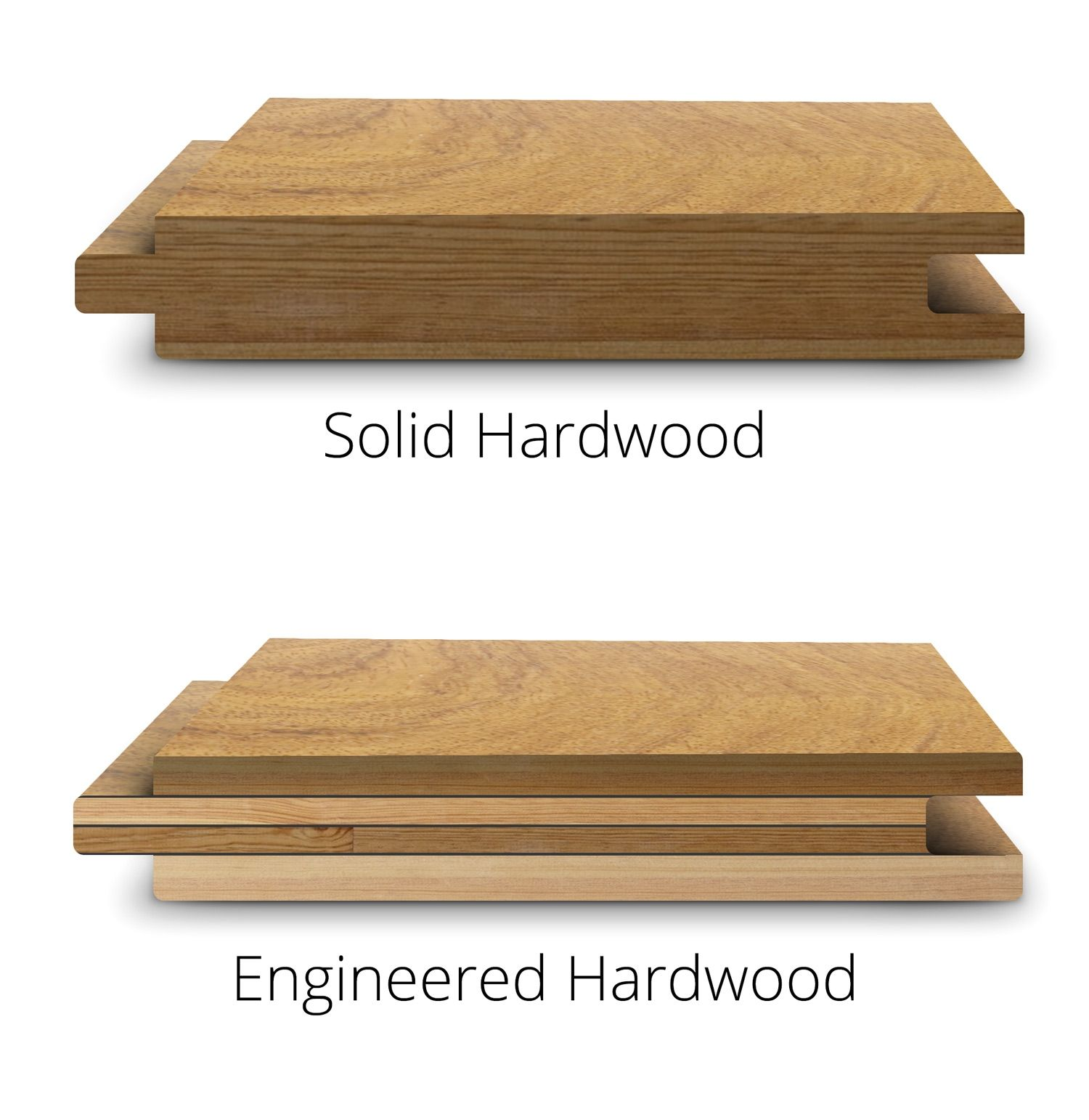 Engineered Wood Flooring Vs Solid Wood Engineered Hardwood Flooring Engineered Wood Floors Engineered Hardwood