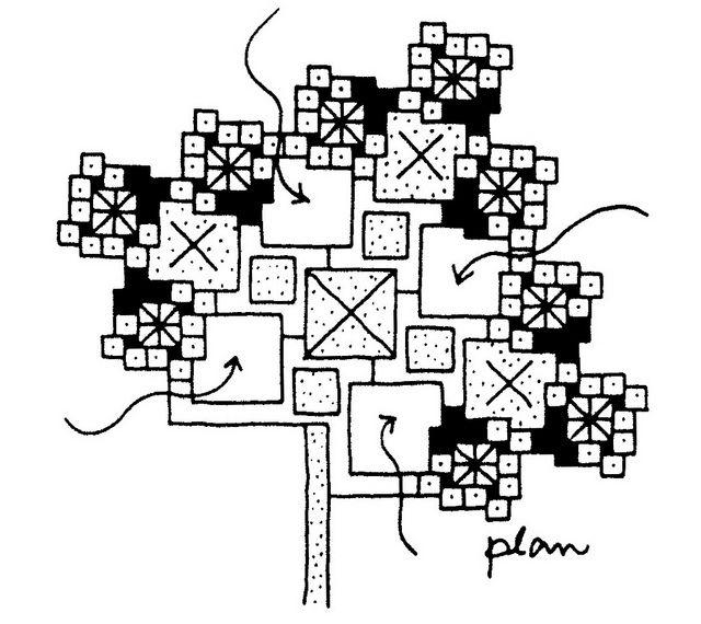 Qa813 a plan of a pestalozzi village by pieter blom for Innenraumdesign studieren