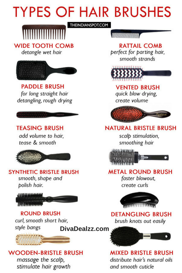 Choose Perfect Hair Brush For Your Protective Styles Best Hair Brush Types Of Hair Brushes Hair Brush