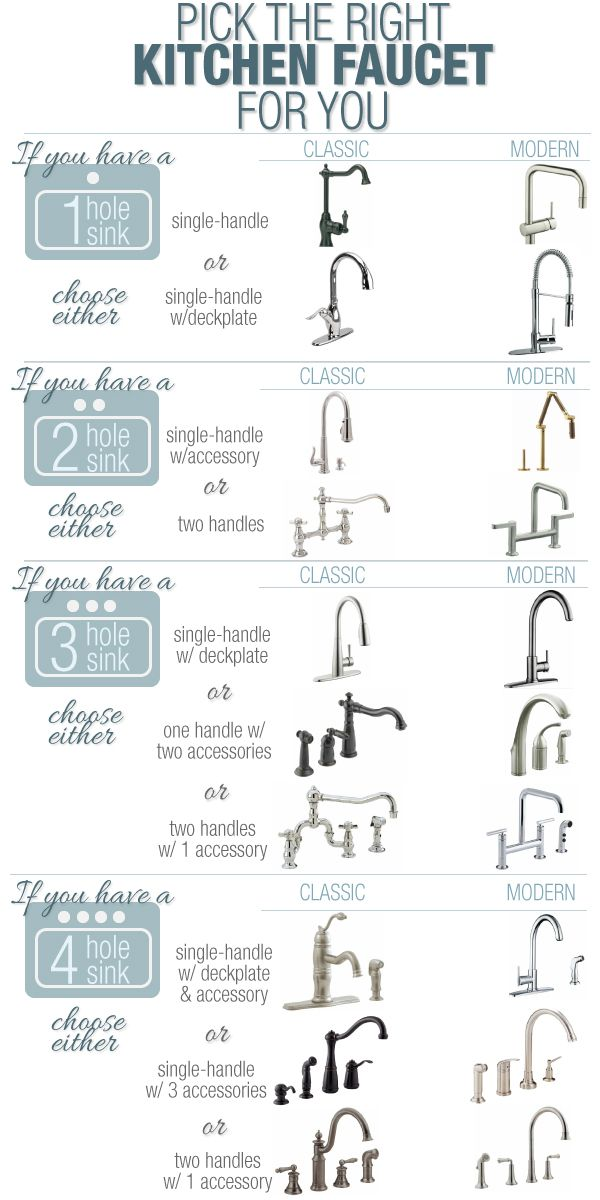 25 Home Décor Infographics and Cheat Sheets that Every Home ...