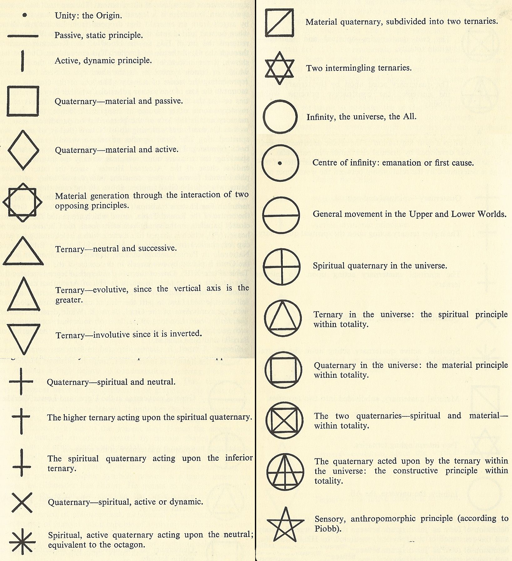 geometric symbols | tattoo ideas | tattoos, geometric tattoo meaning
