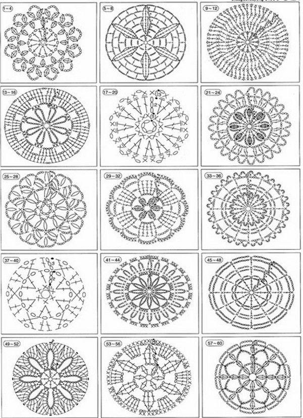 Gráficos redondos de crochê para imprimir - Bolsa de Mulher