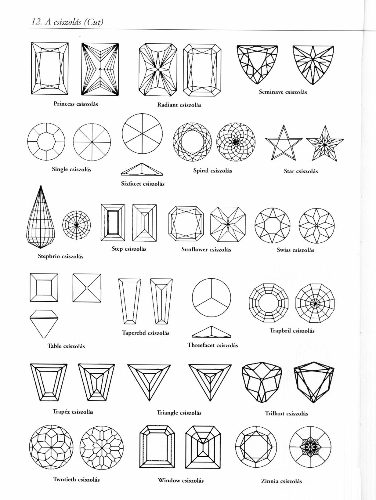 Diamond cut shape 4 drgakvek infografikk pinterest diamond cut shape 4 geenschuldenfo Images