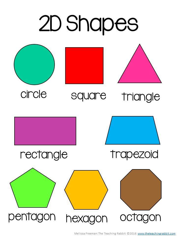 2D  3D Shapes Unit for Grade 1 (Ontario Curriculum) Shapes--2D