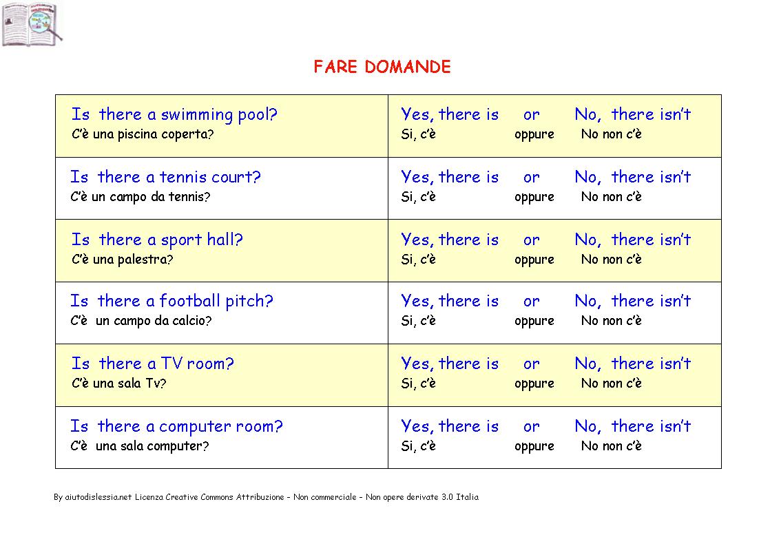 Pin Su Imparare Inglese