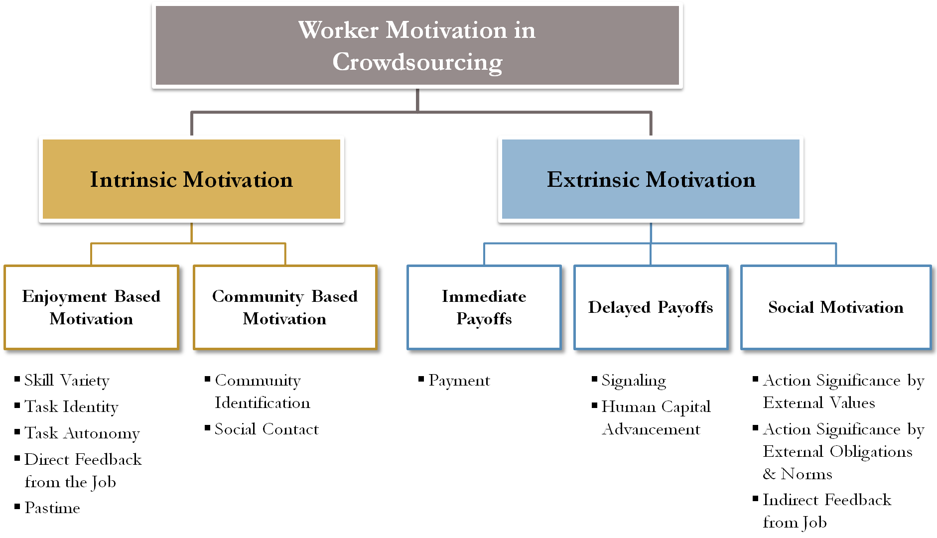 best images about motivation role models types 17 best images about motivation role models types of motivation and definitions