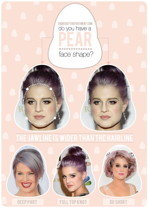 Hair Talk Pear Shaped Faces Thebeautydepartment Com Pinterest