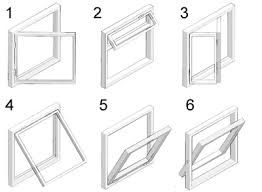 Image Result For Window Opening Types Conservatory