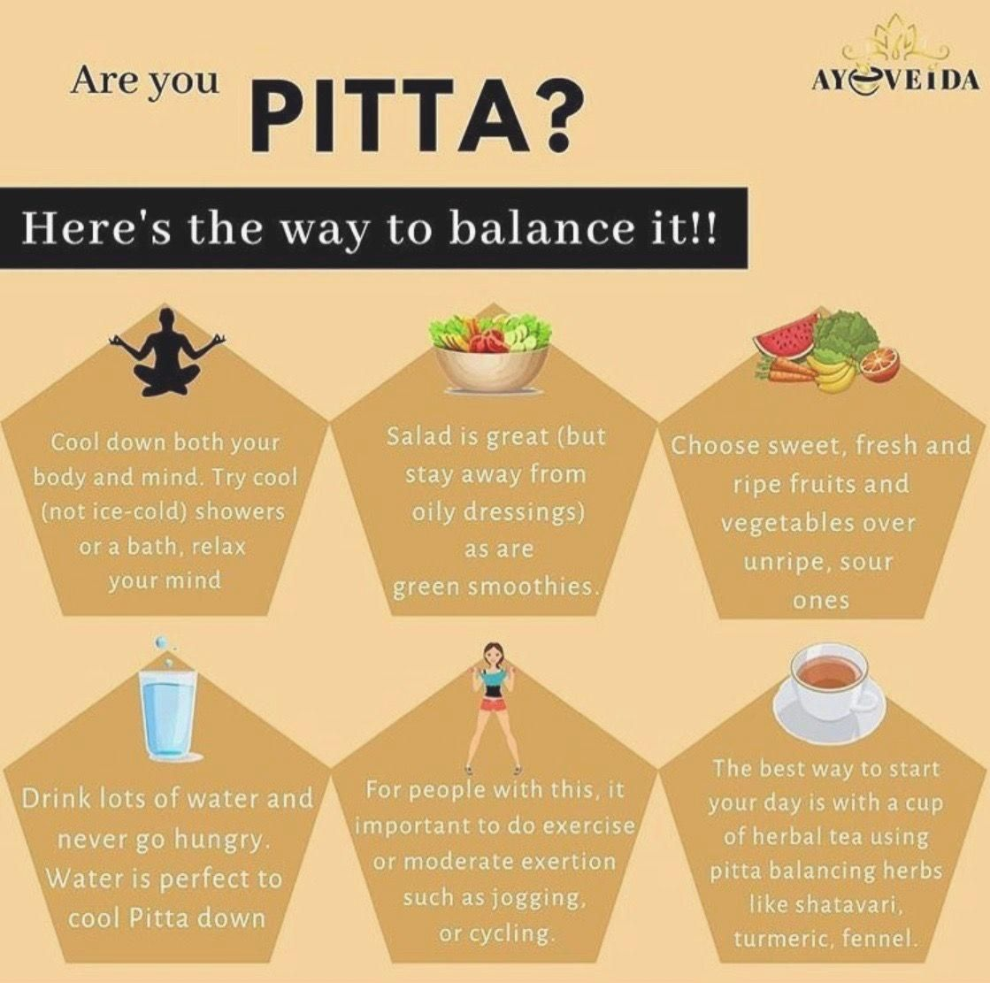 #ayurveda #ayurvedapitta #pitta in 2020 (With images