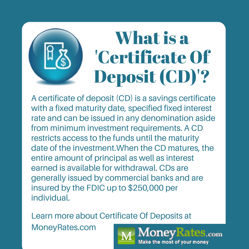 Best Cd Rates 2018 Finance Pinterest Certificate