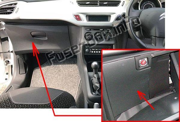 Renault Kangoo Fuse Box Diagram