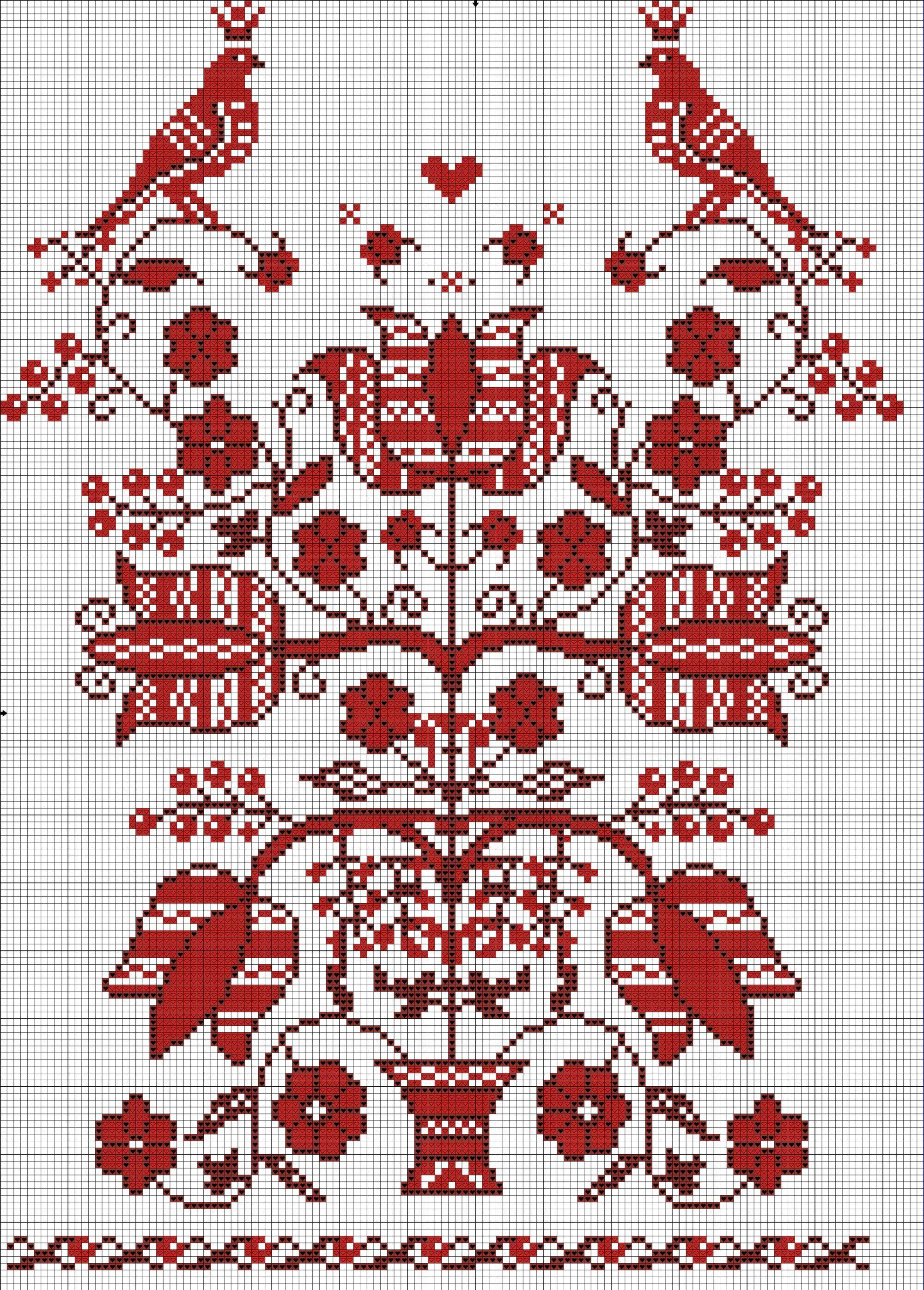 схема орнаментів весільних рушників