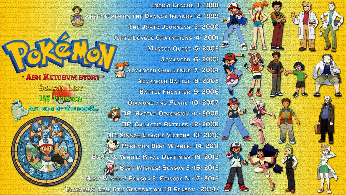 The games Pokemon, Pokemon stories, Seasons