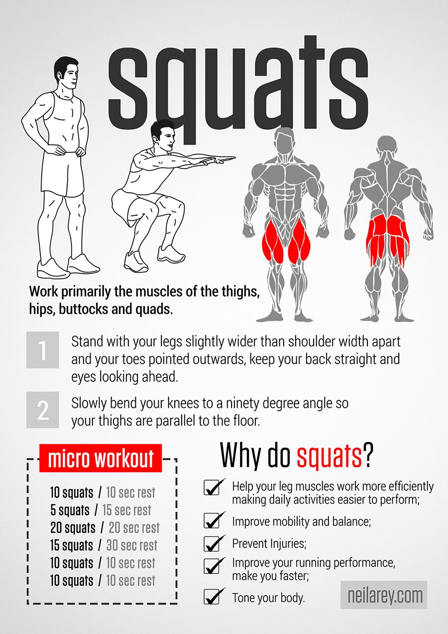 What does squatting do