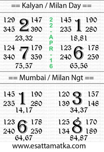 Today Satta Matka Result 22 Apr 2016 Indian Chart Numbers Tips