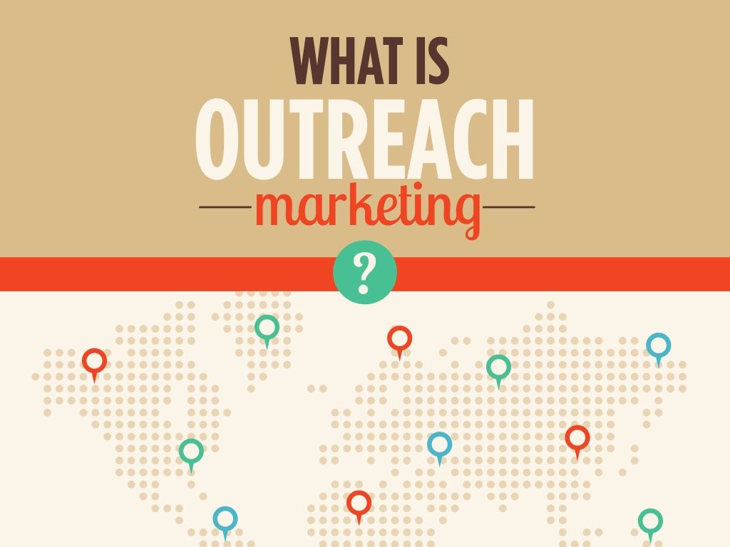 What is Outreach Marketing? by GroupHigh via slideshare
