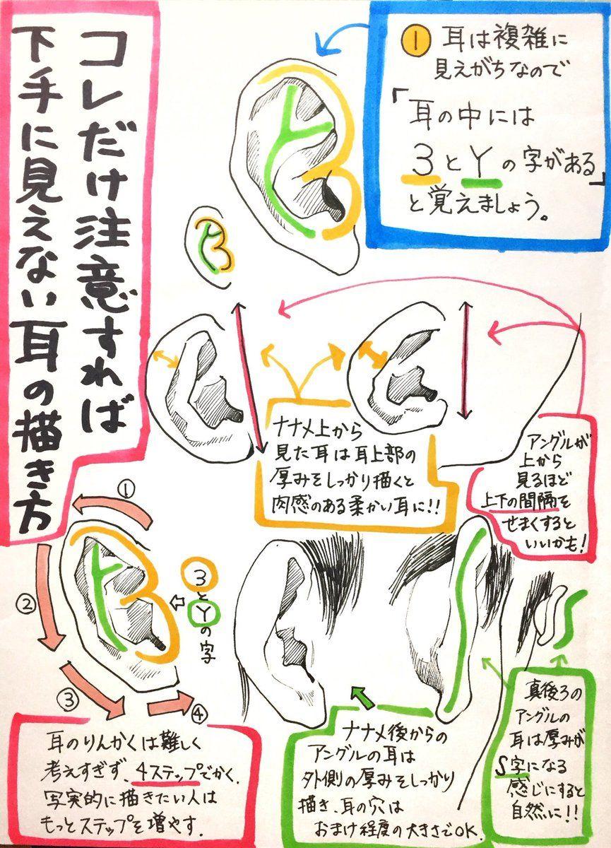吉村拓也 Fanboxイラスト講座 On 吉村拓也 イラスト 初心者 描き方