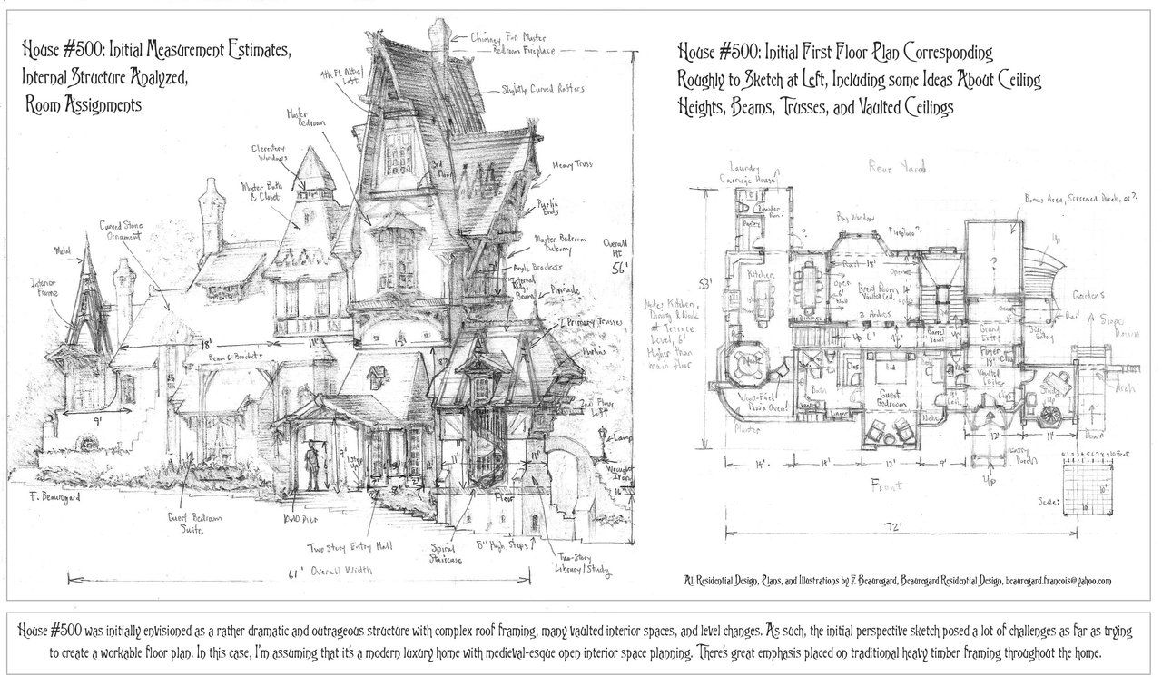House 500 Initial Analysis To Develop Floor Plan By