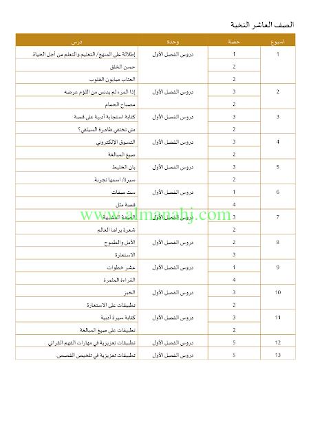 الصف الأول الفصل الأول لغة عربية 2018 2019 الخطة الفصلية لمادة العربي موقع المناهج Map Screenshot Map Bullet Journal