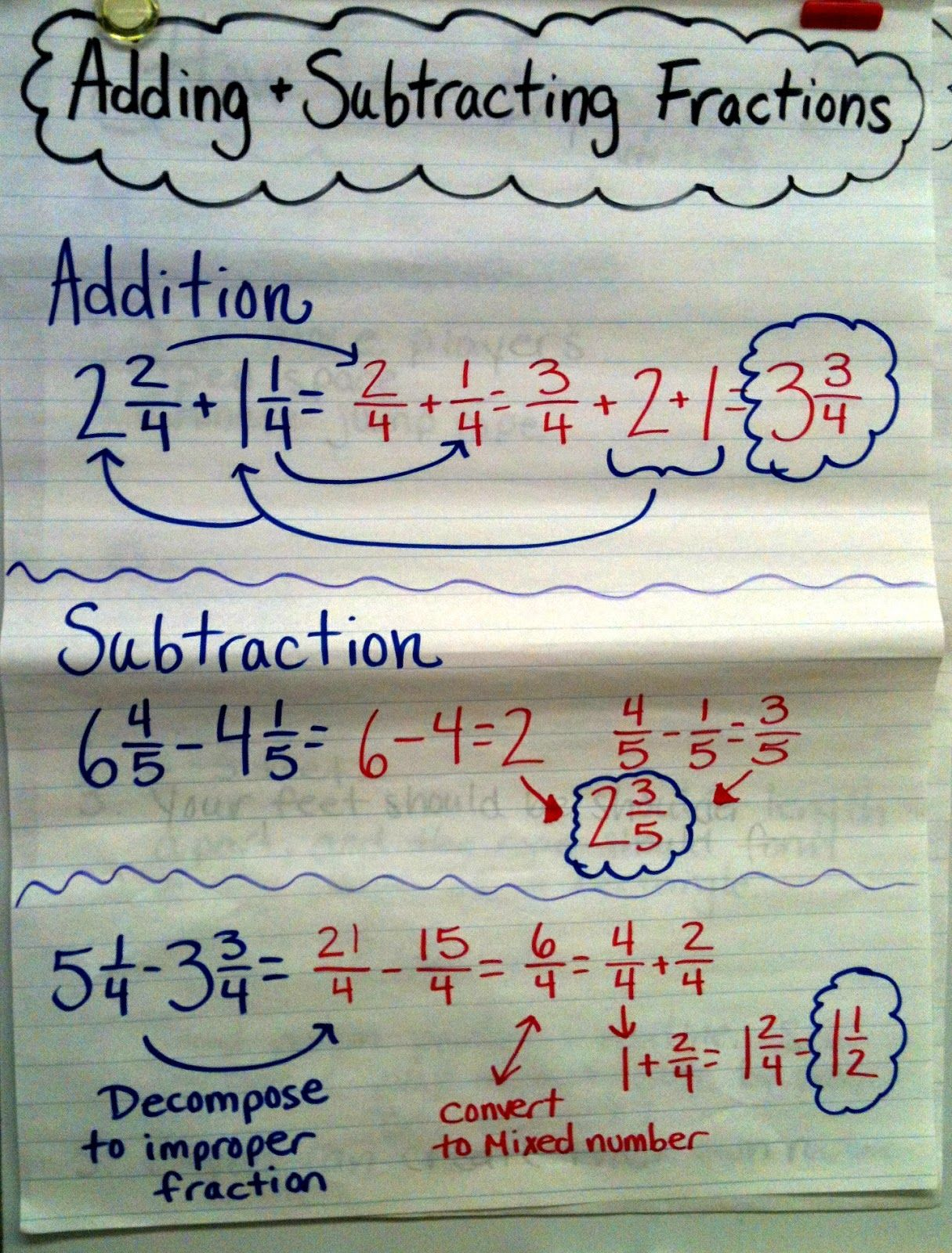 adding & subtracting mixed #'s anchor chart | anchor charts for math