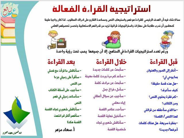 استراتيجية القراءة الفعالة واستراتيجة Sq3r ضمن استراتيجيات التعلم النشط Effective Reading Methods 3ilm Nafi3 Learning Arabic Learning Strategies Arabic Kids