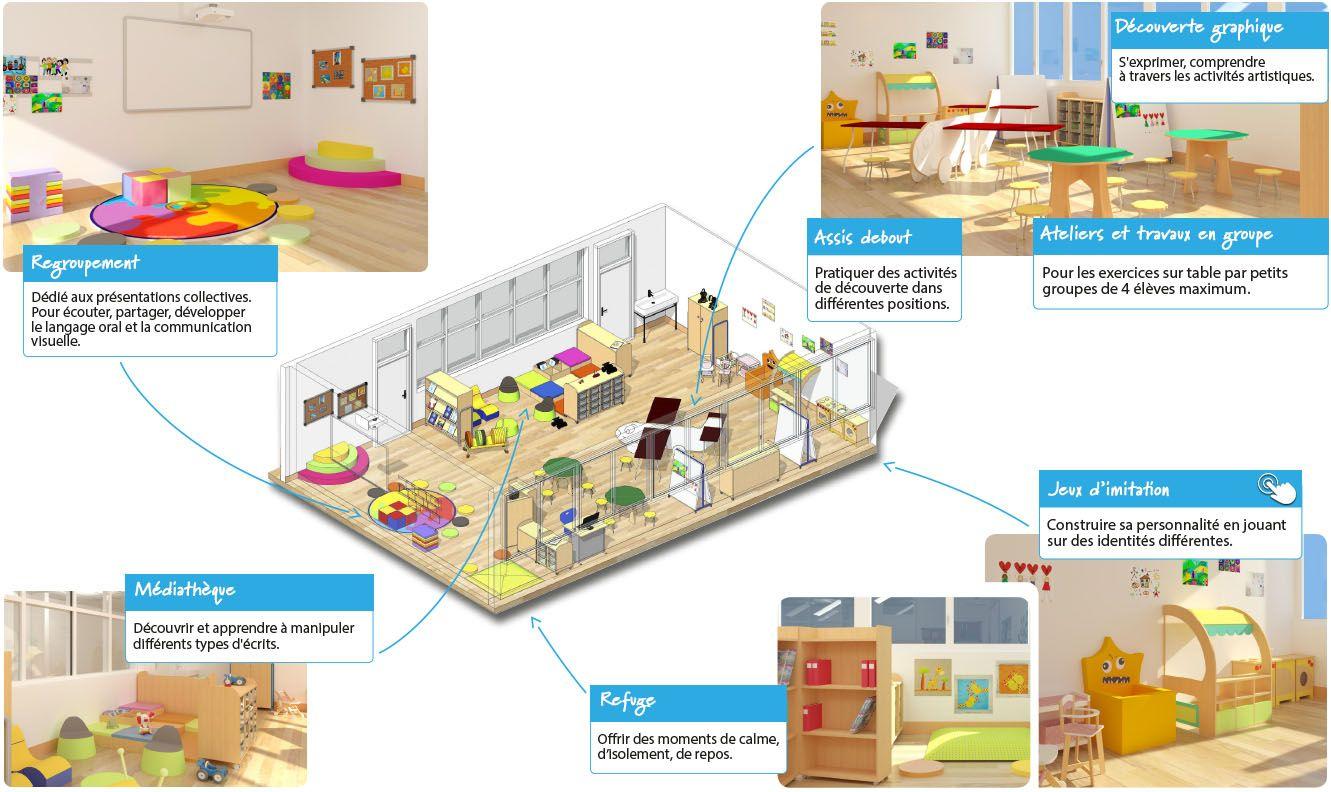 Plan 3d D Une Salle De Classe En Cole Maternelle Cole  # Schema De Fabrication D' Un Classeur En Bois